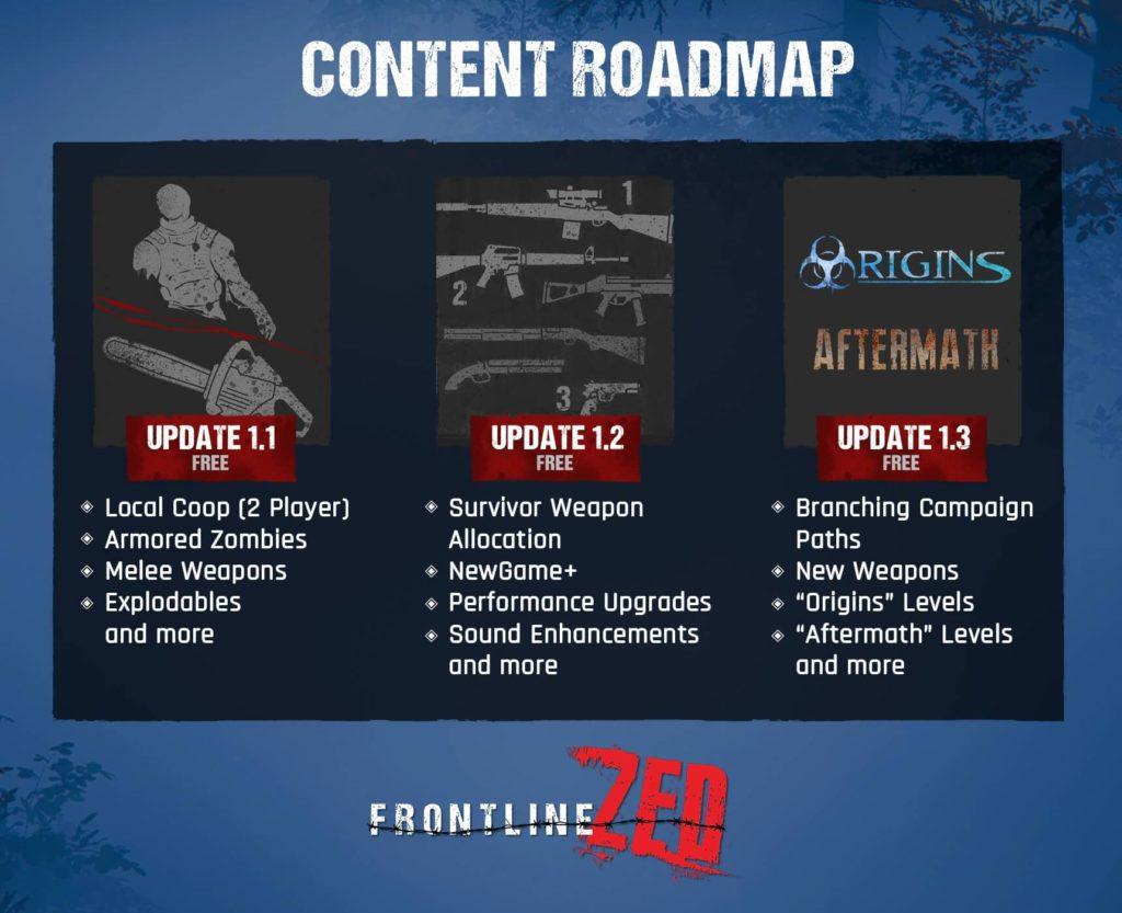 Frontline Zed Roadmap