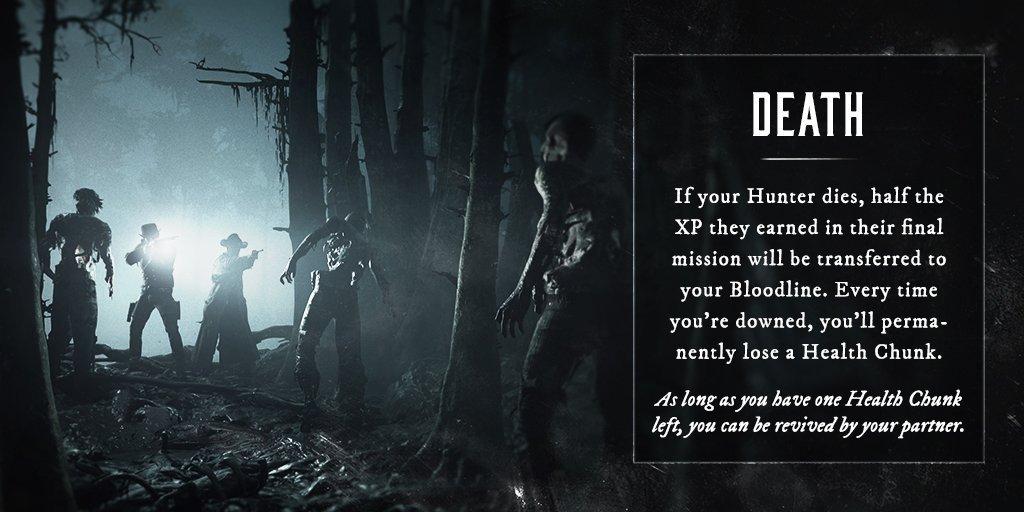 Hunt Showdown What Happens on Death