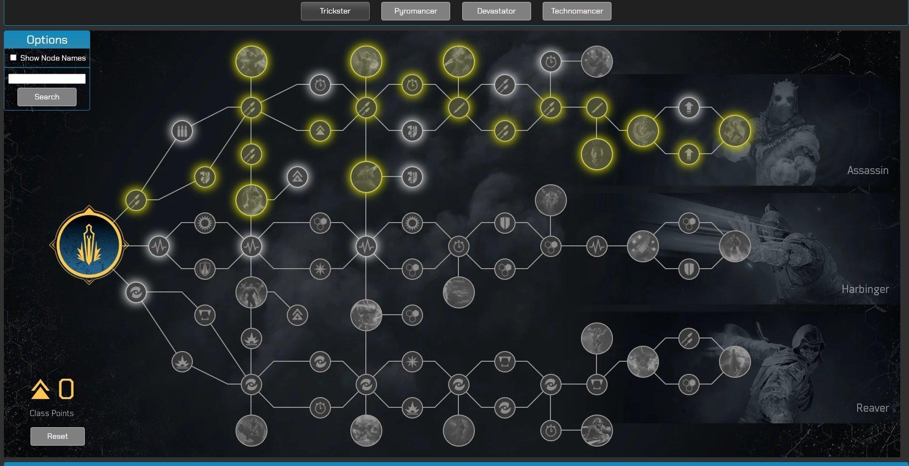 Outriders - Class Tree Calculator Breadbuilder