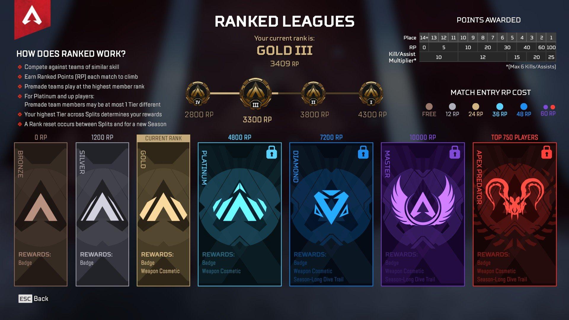 Apex Legends - Ranked Tiers