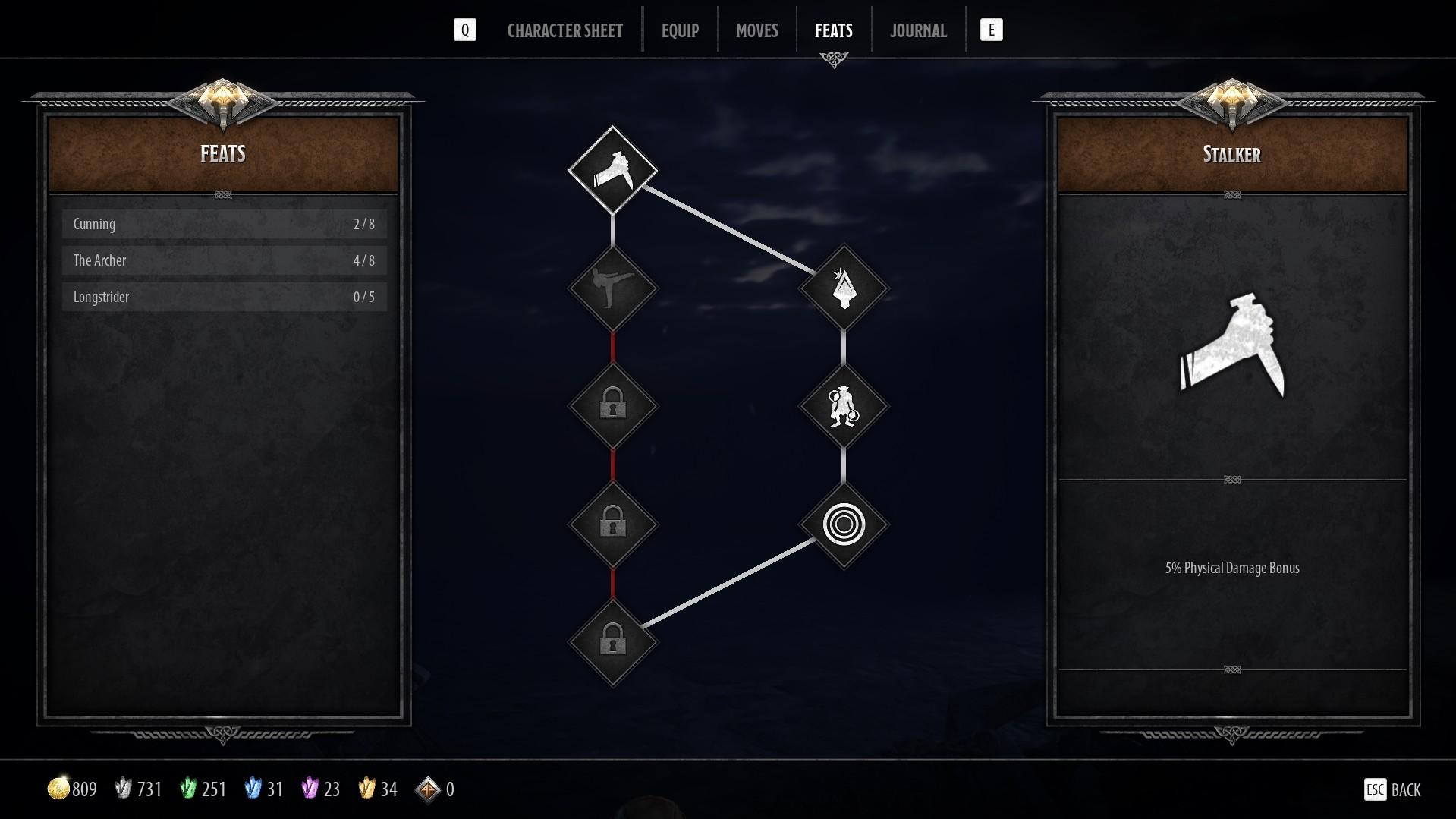Dark Alliance - Feat Points