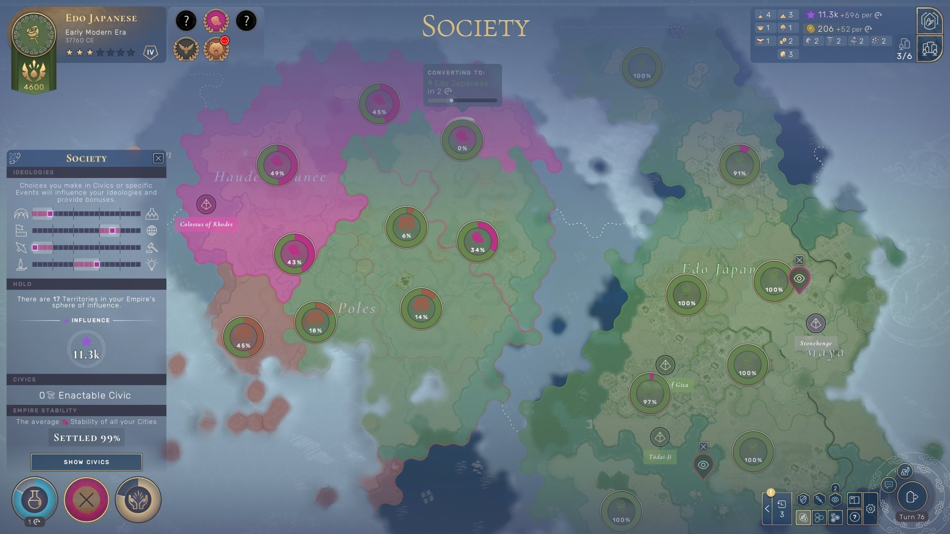 Humankind - Influence Civic Map