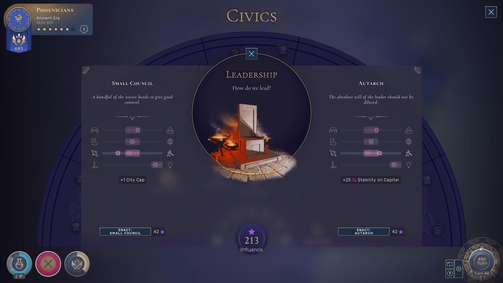 Humankind - Leadership Civic City Cap